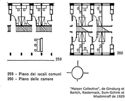 Maison Collective, de Ginsburg Bartch, Rasternack, Sum-Schink et Wladimiroff, 1929